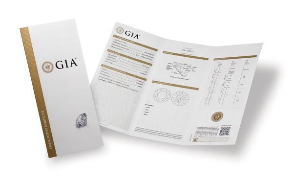 Complete Guide to Diamond Laboratories
