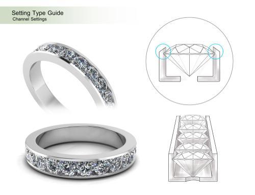 3 Popular Types of Diamond Ring Settings for Men